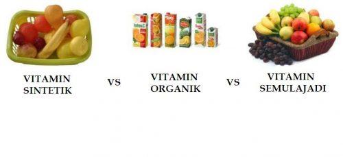 Vitamin sintetik, vitamin organik, vitamin semulajadi